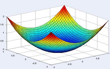 Understanding Quadratic Optimization Solver in R – STAESTHETIC  Understanding Q...